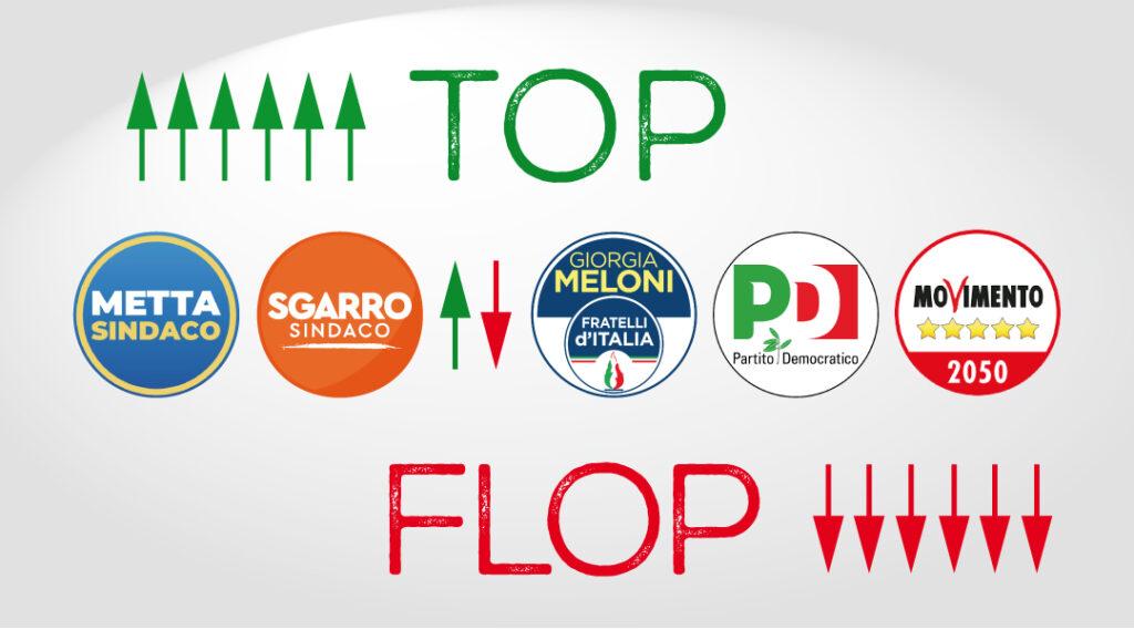 top flop